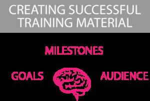 trainingmaterials